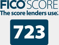 FICO scores is validated by lenders and regulators