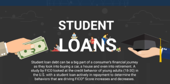 Screenshot of infographic with the words Student Loans